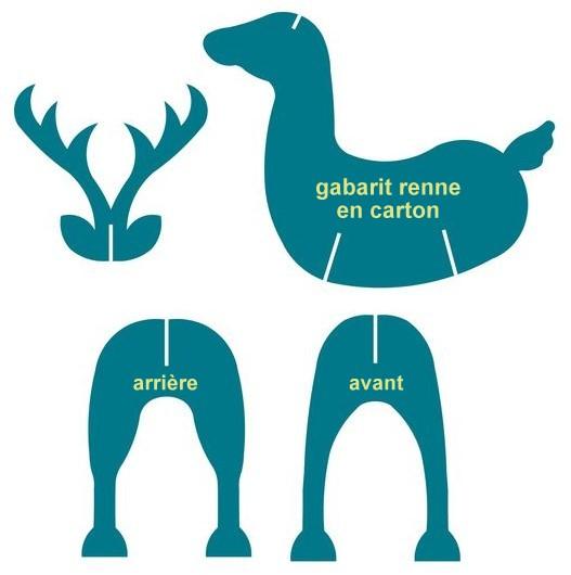 Gabarits rennes de Noël en carton