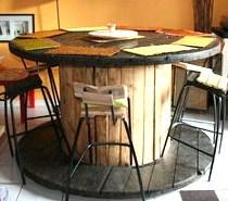 Recyclage quoi faire avec un touret en bois - Quoi faire avec des palettes ...