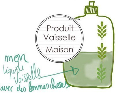 Comment faire son liquide vaisselle Bio, écolo et pas cher