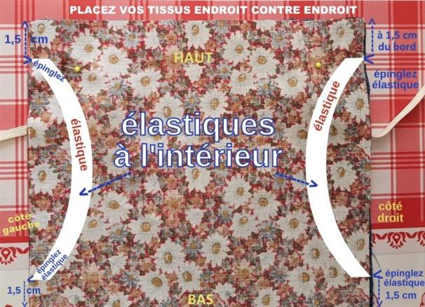 Tutoriel couture : masque tissu 3 plis en jean