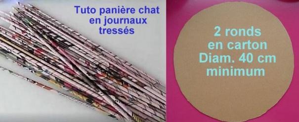 Tuto Panier Tressage Journal : Panier pour chat ciritaly