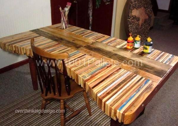 Faire un bureau en bois de palette des modèles