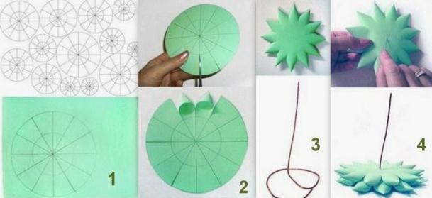 Deco de noel fait main en papier - Deco de noel en papier ...