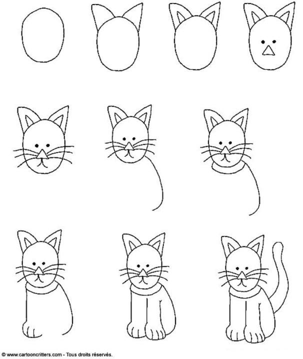 Tutoriels dessiner un chat page 2 - Comment dessiner un bebe chat ...