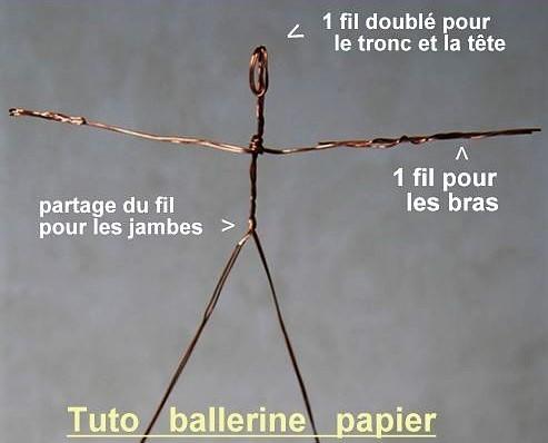 Tutoriel ballerine en papier