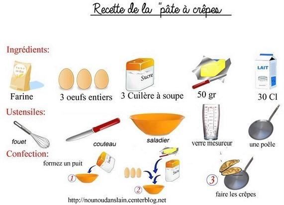 TUTOS recettes pâtes à crêpes