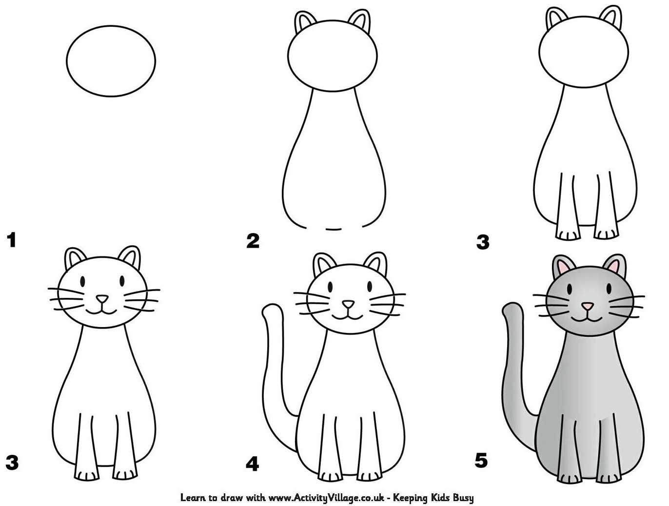 Tutoriels dessiner un chat - Modele dessin chat facile ...
